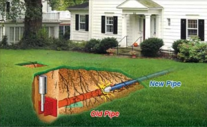 bursting sewer line repair